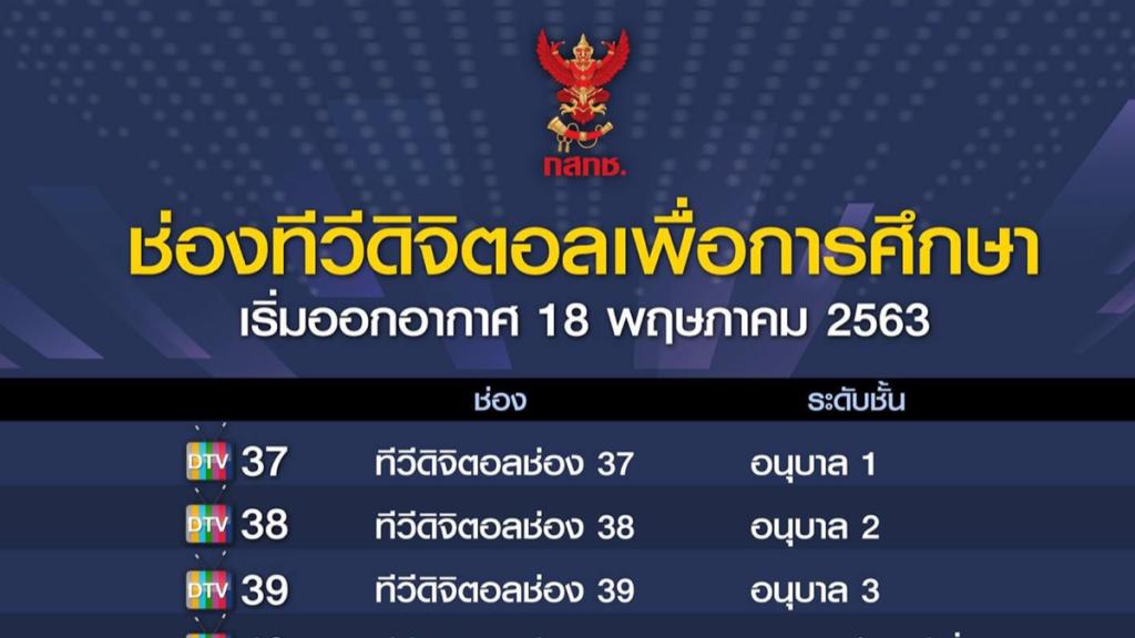 ประกาศแล้ว ช่องทางการรับชมโทรทัศน์ทางไกล DLTV ช่อง 37-53 เริ่ม 18 พ.ค. นี้